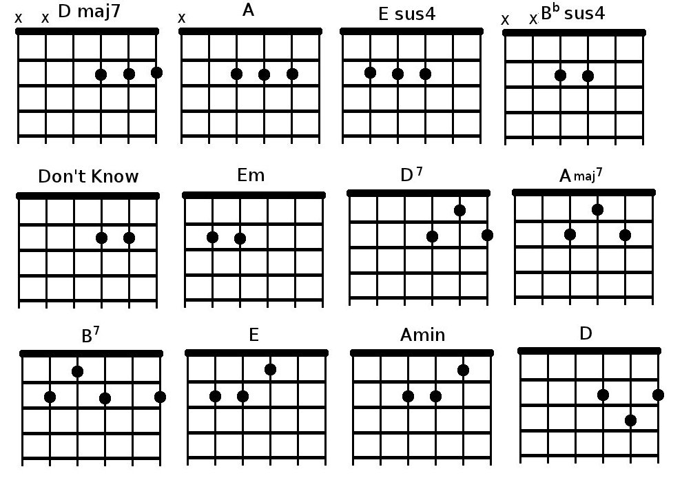Chords For Face Down Acoustic